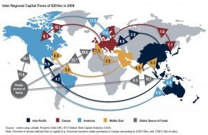capital_flows