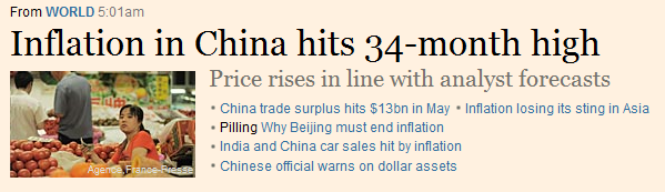 china_inflation